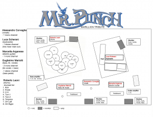 STAGE PLAN MRPUNCH