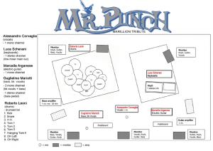 stage-plan